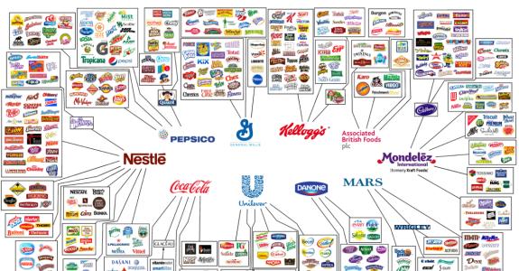 Dez empresas controlam os alimentos que consumimos