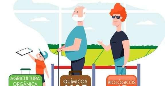 Uso de Defensivo Biológico Cresce no Brasil